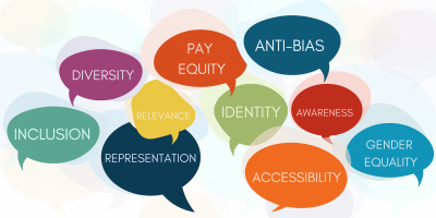 Different colored speech bubbles with the words inclusion, diversity, relevance, representation, pay equity, identity, anti-bias, awareness, accessibility, gender equality