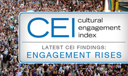 2010 Cultural Engagement Index